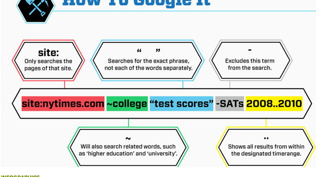 Folium: The Get More Out of Google Infographic Summarizes Online Research Tricks for Students via Lifehacker.com