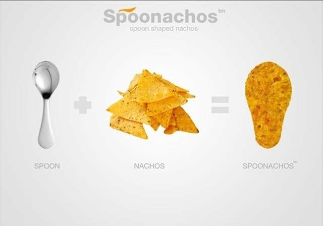 Folium: Culinary Engineering (¡Ay Diós Mío!) via Imgur