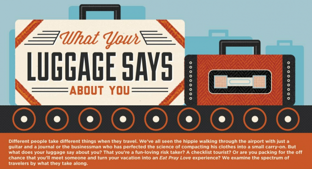 Folium: What Your Luggage Says About You via HomeAway.com