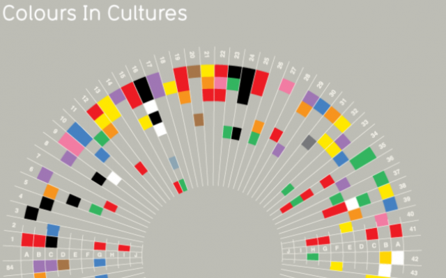 Folium: Colours in Cultures via Visual.ly