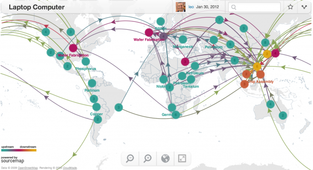 Folium: Sourcemap - Visualizing Supply-Chains via BoingBoing