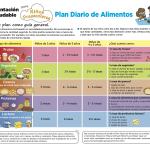 Alimentación Saludable (Page 2)