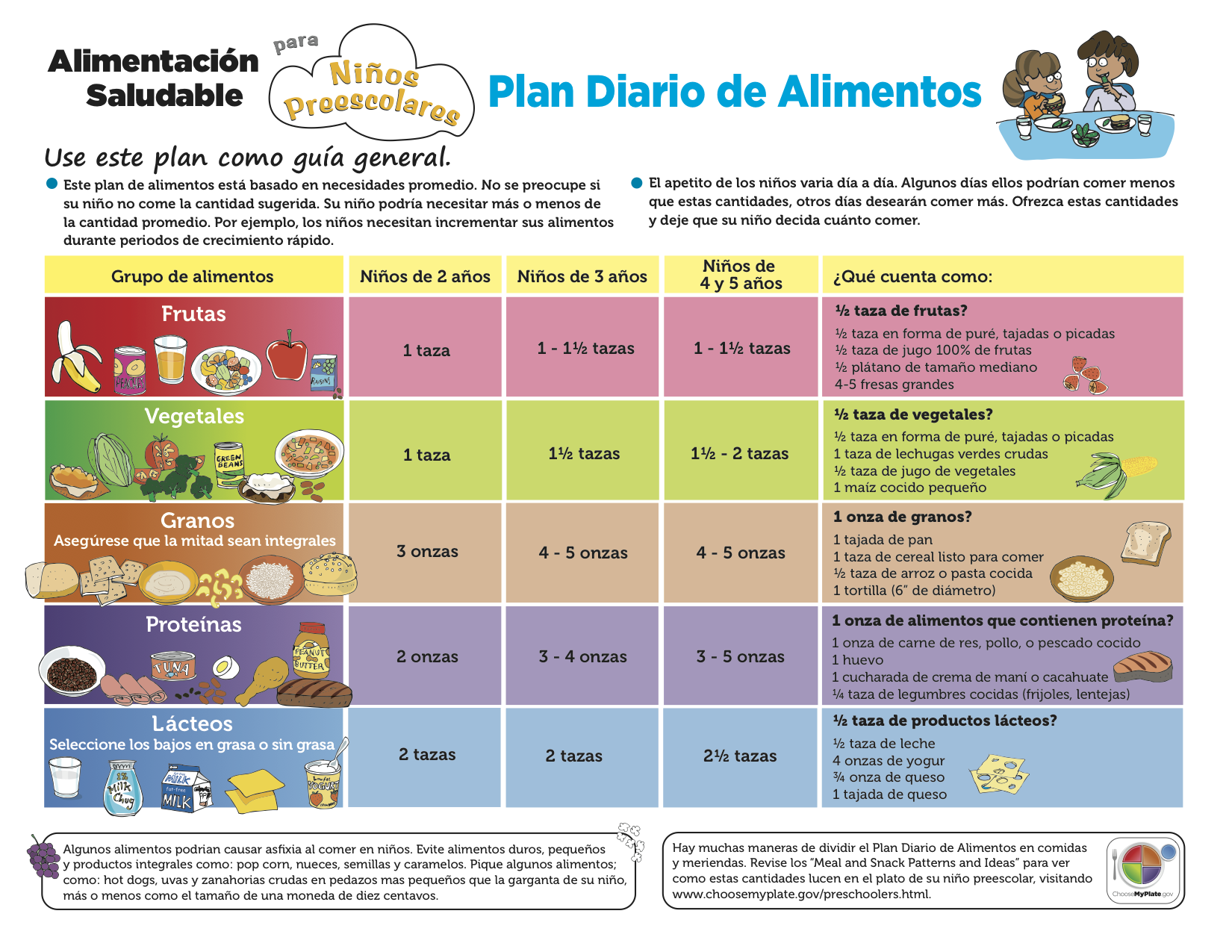 Spanish Reading Selections: My Plate (Mi Plato) : The LEAF