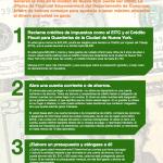 Consejos Financieros PG1