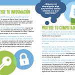 Spanish Reading Tasks: Online Safety - Alerta en Línea