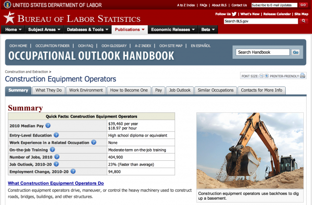 Spanish Reading Selections: The Bureau of Labor Statistics