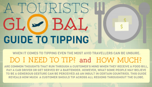Folium: A Tourist's Global Guide to Tipping via DailyInfographic