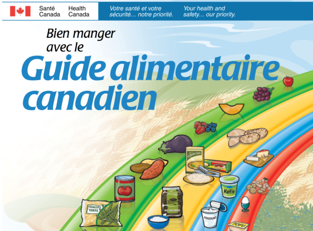 French Reading Selections: Guide Alimentaire Canadien